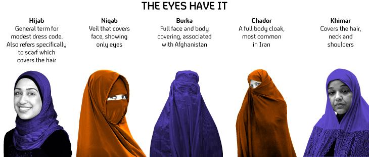 22_niqabgraphic2